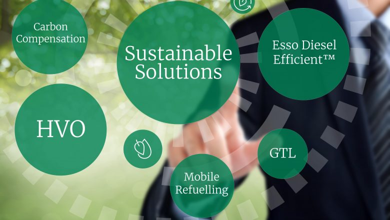 Sustainable solutions for your business